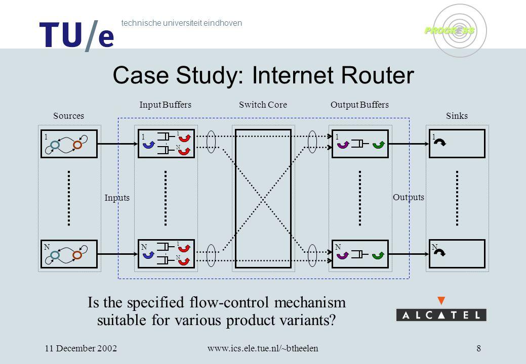 technische universiteit eindhoven PROGRESS 11 December 2002www.ics.ele.tue.nl/~btheelen8 Case Study: Internet Router Is the specified flow-control mechanism suitable for various product variants
