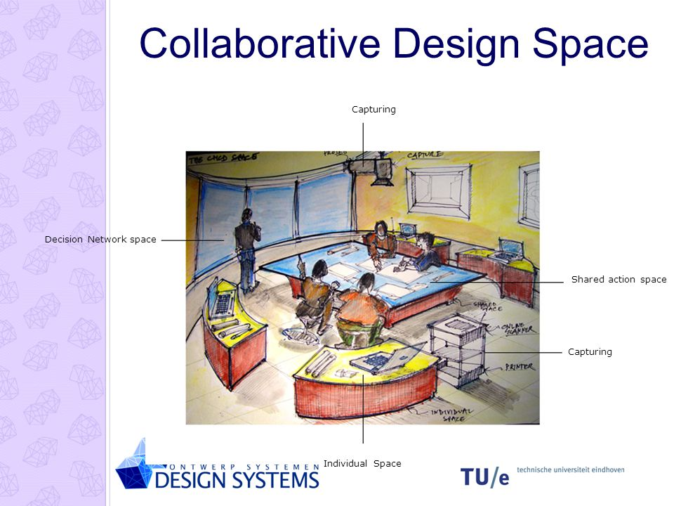 Collaborative Design Space Shared action space Decision Network space Capturing Individual Space
