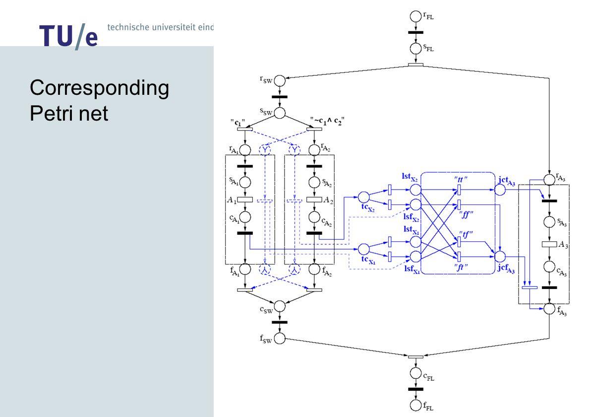 Corresponding Petri net