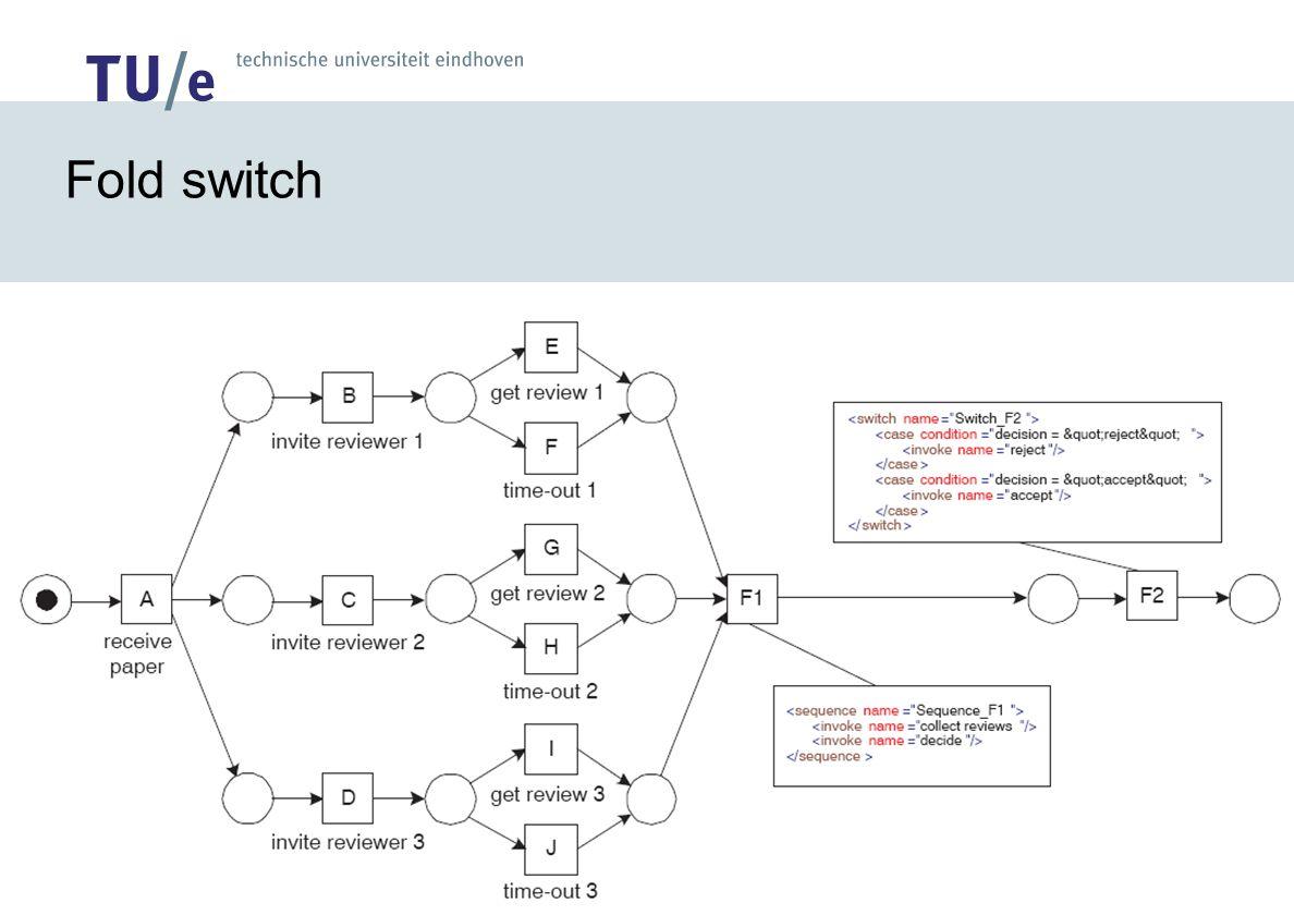 Fold switch
