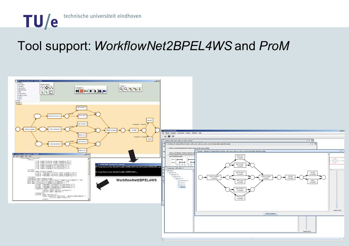 Tool support: WorkflowNet2BPEL4WS and ProM