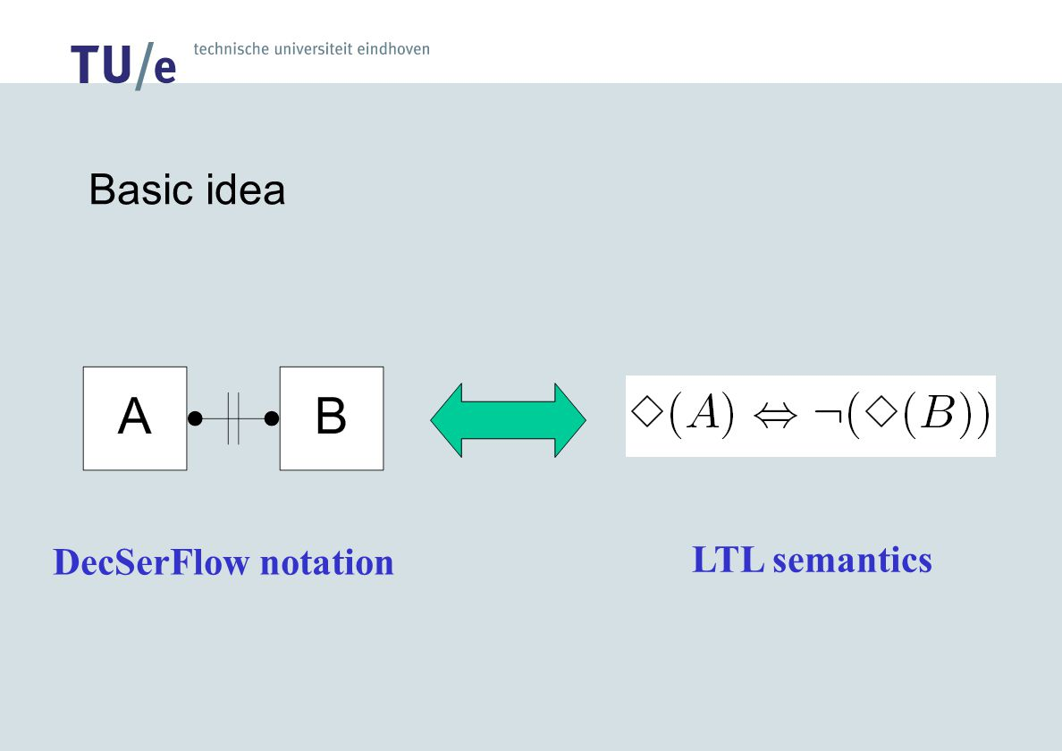 Basic idea DecSerFlow notation LTL semantics