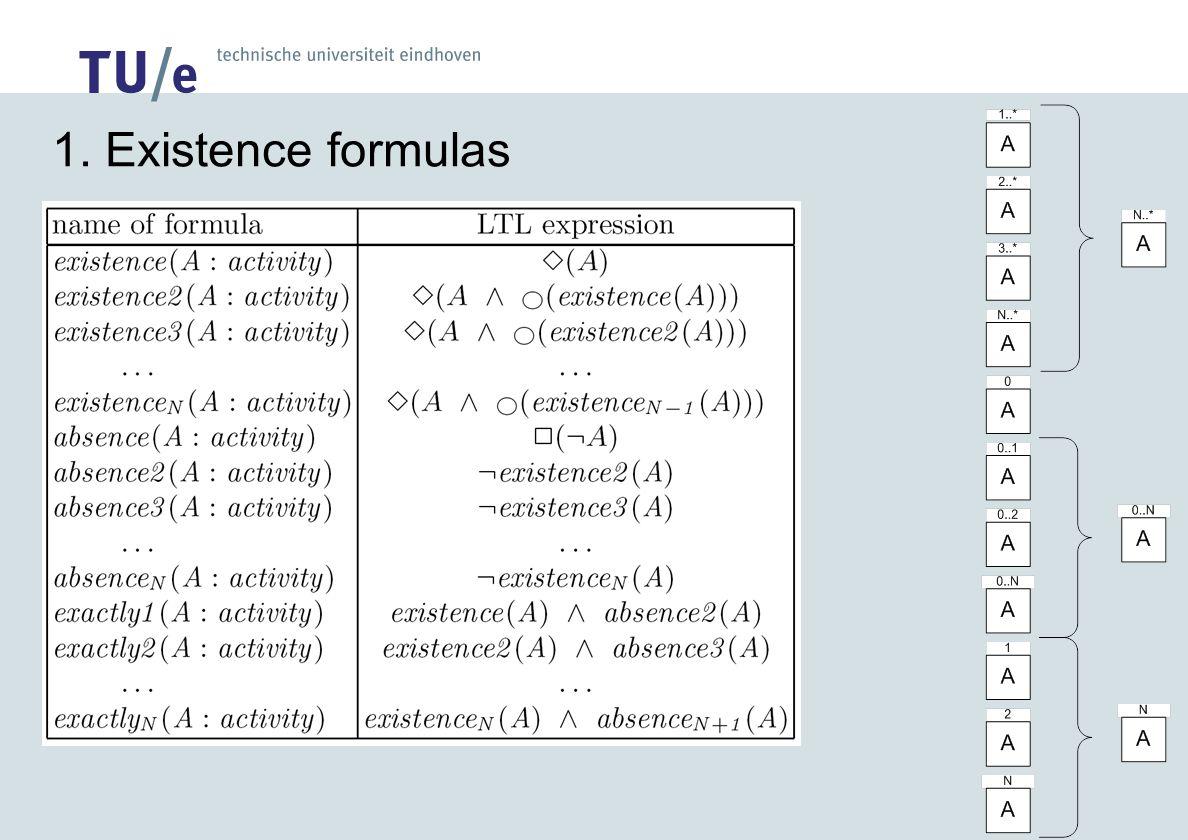 1. Existence formulas