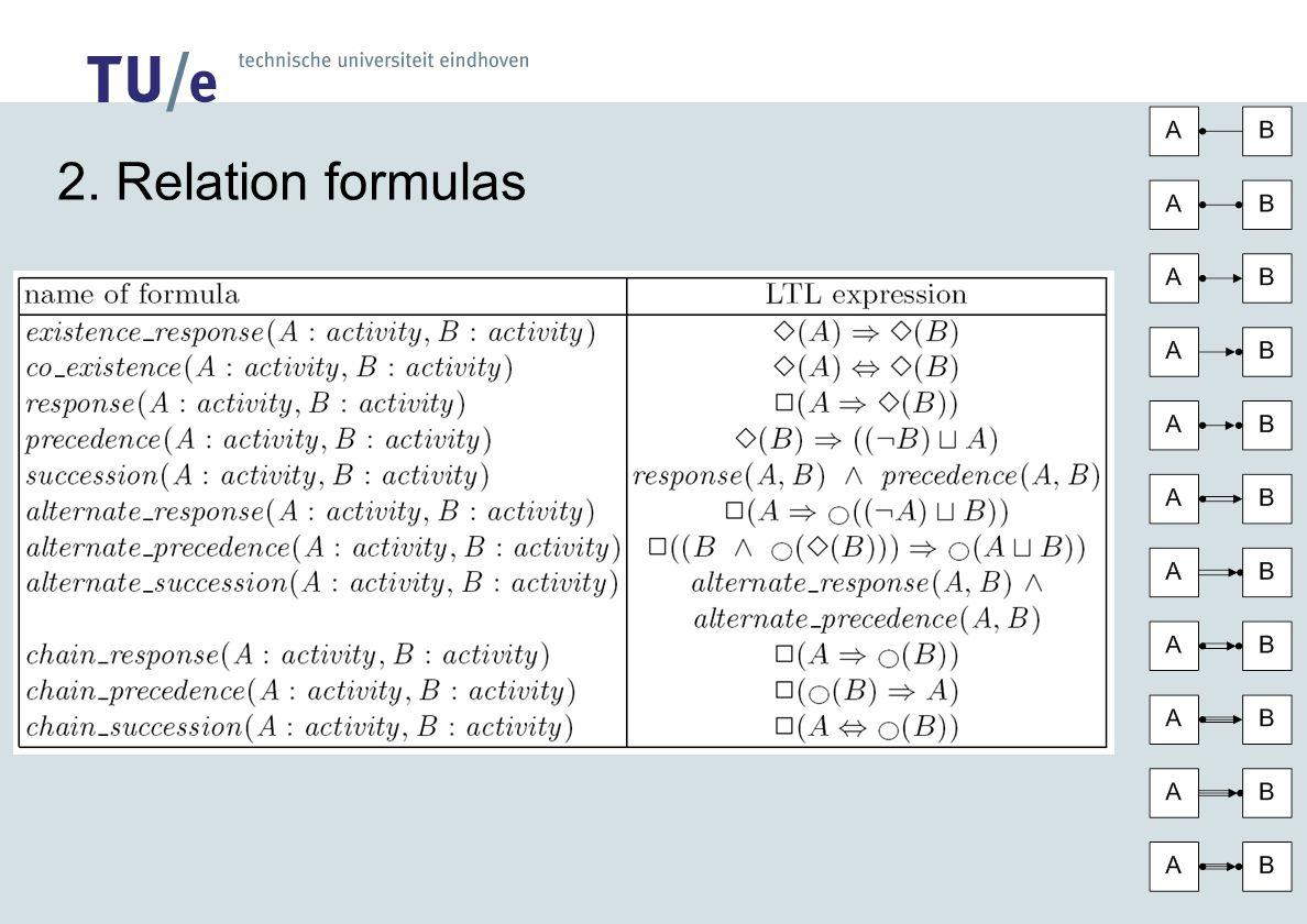 2. Relation formulas