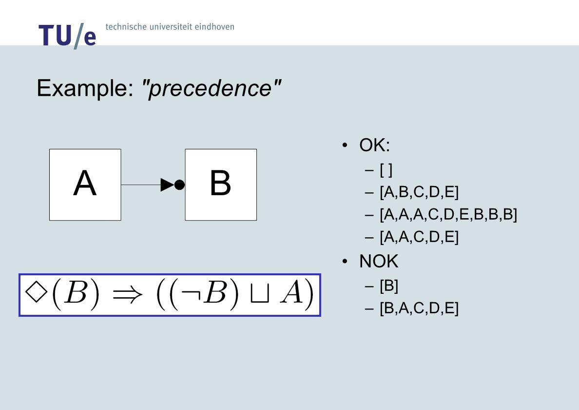 Example: precedence OK: –[ ] –[A,B,C,D,E] –[A,A,A,C,D,E,B,B,B] –[A,A,C,D,E] NOK –[B] –[B,A,C,D,E]