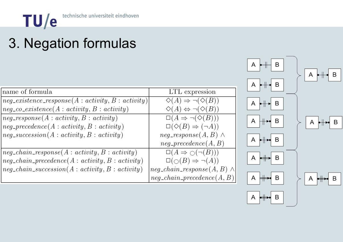 3. Negation formulas