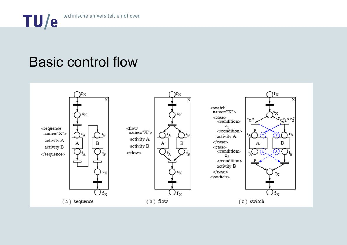 Basic control flow