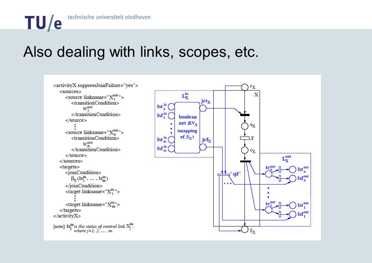 Basic idea DecSerFlow notation LTL semantics