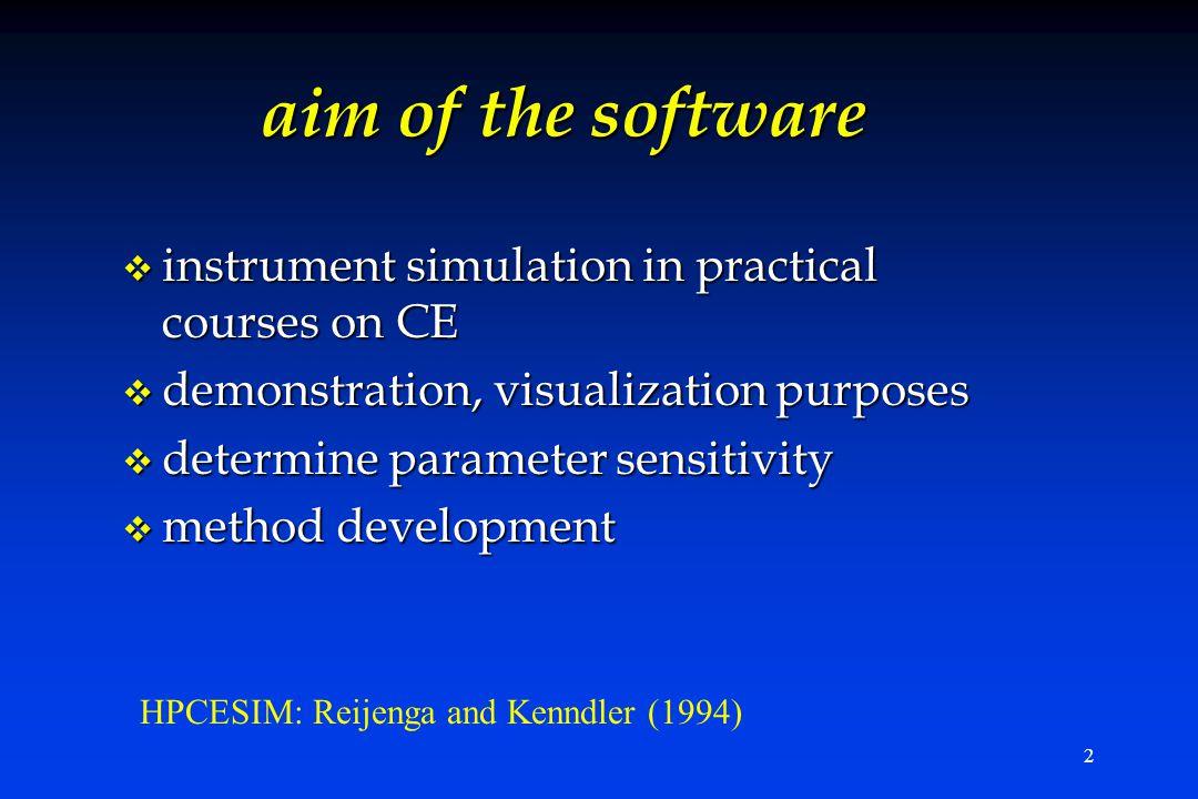 2 aim of the software v instrument simulation in practical courses on CE v demonstration, visualization purposes v determine parameter sensitivity v m
