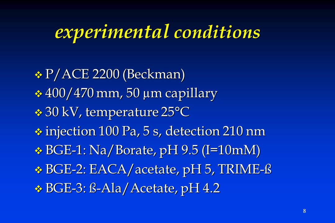 8 experimental conditions v P/ACE 2200 (Beckman) v 400/470 mm, 50 µm capillary v 30 kV, temperature 25°C v injection 100 Pa, 5 s, detection 210 nm v BGE-1: Na/Borate, pH 9.5 (I=10mM) v BGE-2: EACA/acetate, pH 5, TRIME-ß v BGE-3: ß-Ala/Acetate, pH 4.2