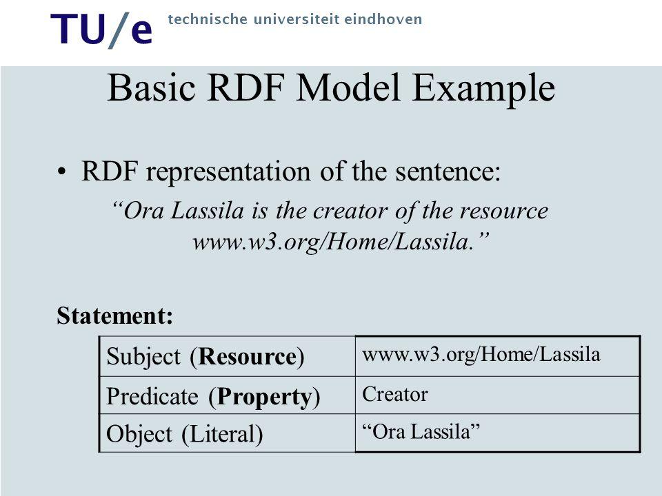 TU/e technische universiteit eindhoven Basic RDF Model Example RDF representation of the sentence: Ora Lassila is the creator of the resource www.w3.org/Home/Lassila. Statement: Subject (Resource) www.w3.org/Home/Lassila Predicate (Property) Creator Object (Literal) Ora Lassila