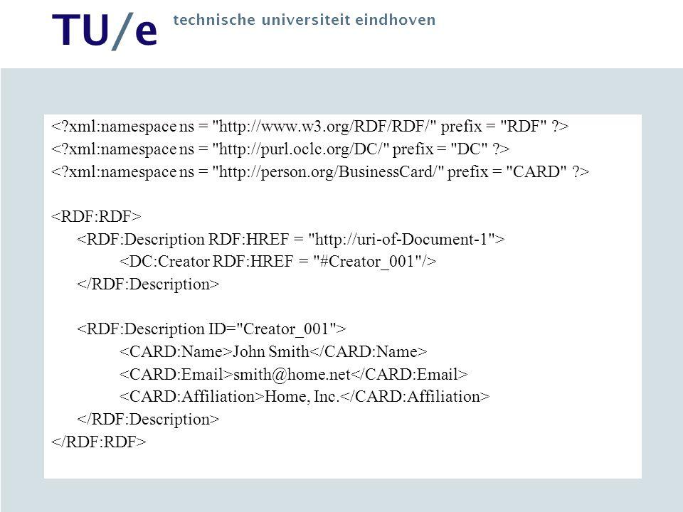TU/e technische universiteit eindhoven John Smith smith@home.net Home, Inc.