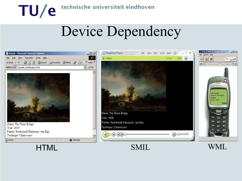 TU/e technische universiteit eindhoven Device Dependency HTML SMIL WML
