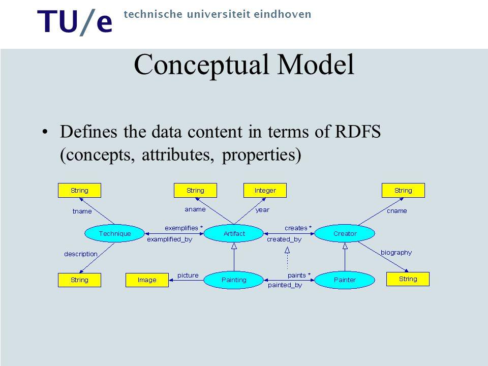 TU/e technische universiteit eindhoven Conceptual Model Defines the data content in terms of RDFS (concepts, attributes, properties)