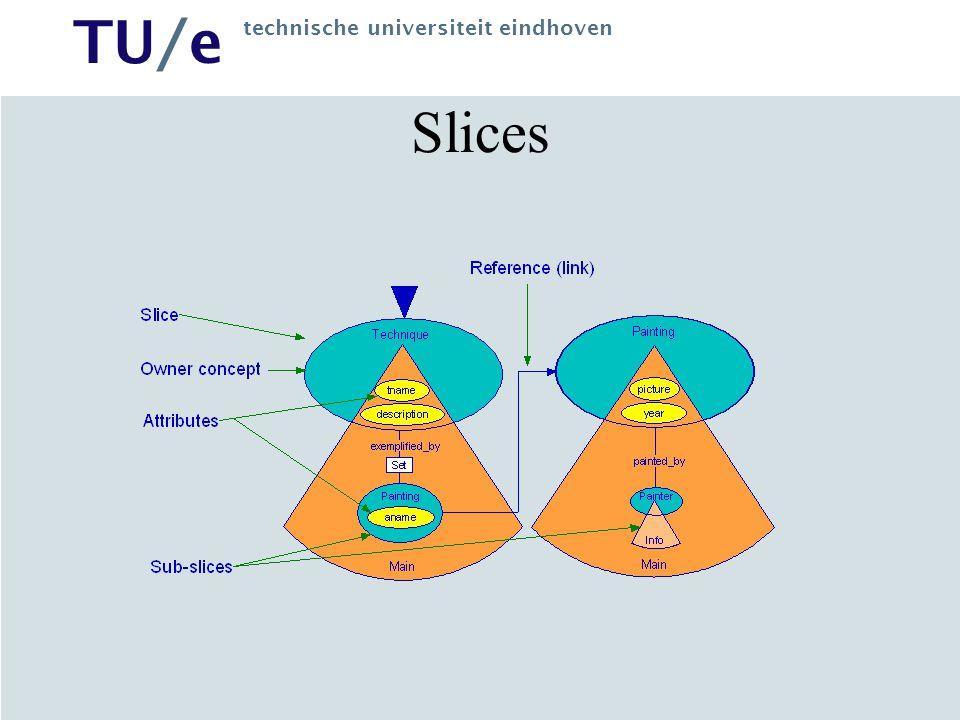 TU/e technische universiteit eindhoven AM Example