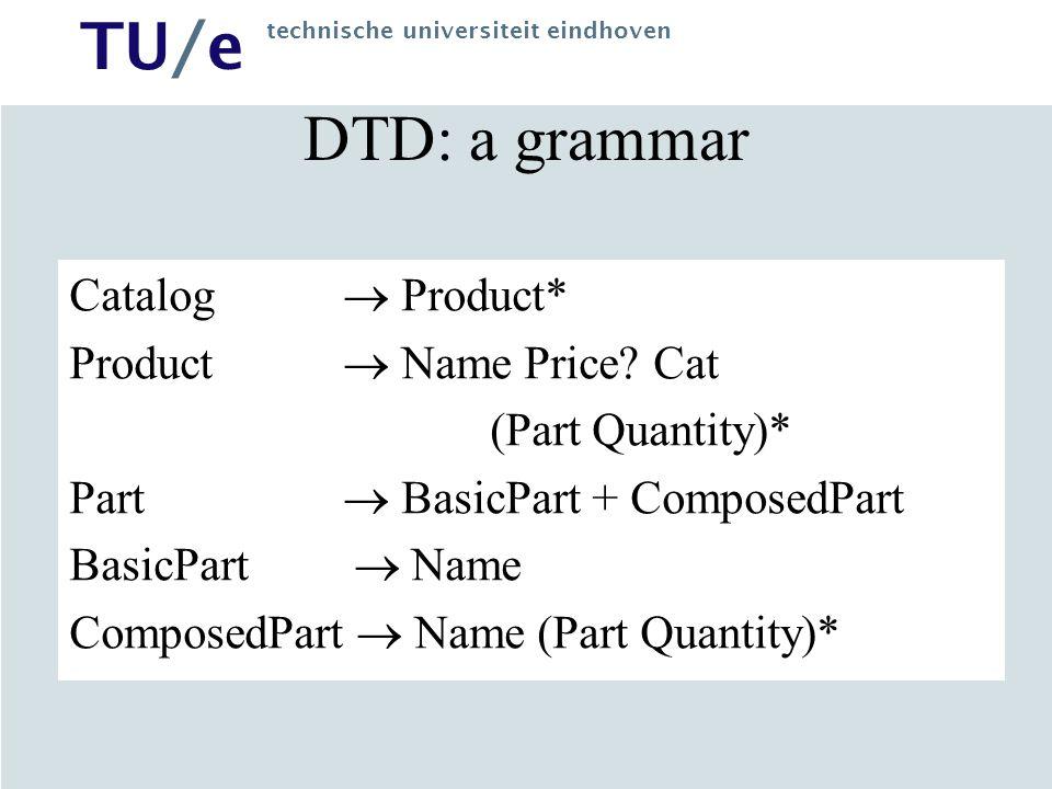 TU/e technische universiteit eindhoven DTD: a grammar Catalog  Product* Product  Name Price? Cat (Part Quantity)* Part  BasicPart + ComposedPart Ba