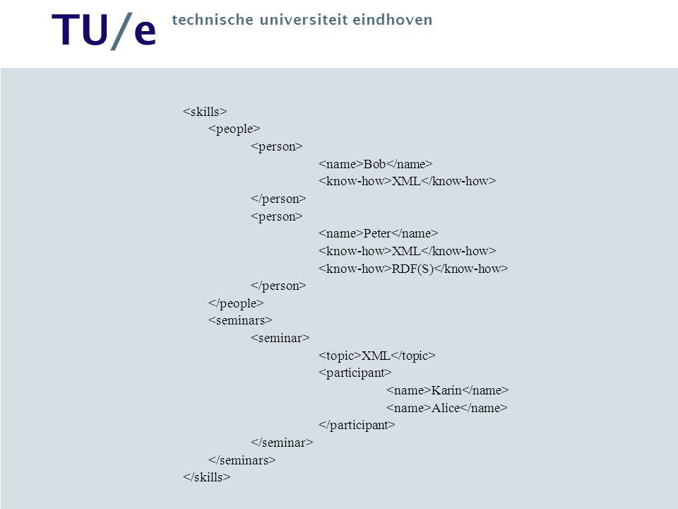 TU/e technische universiteit eindhoven //person/name[../know-how= XML ] $union$ //seminar[topic= XML ]/participant/name