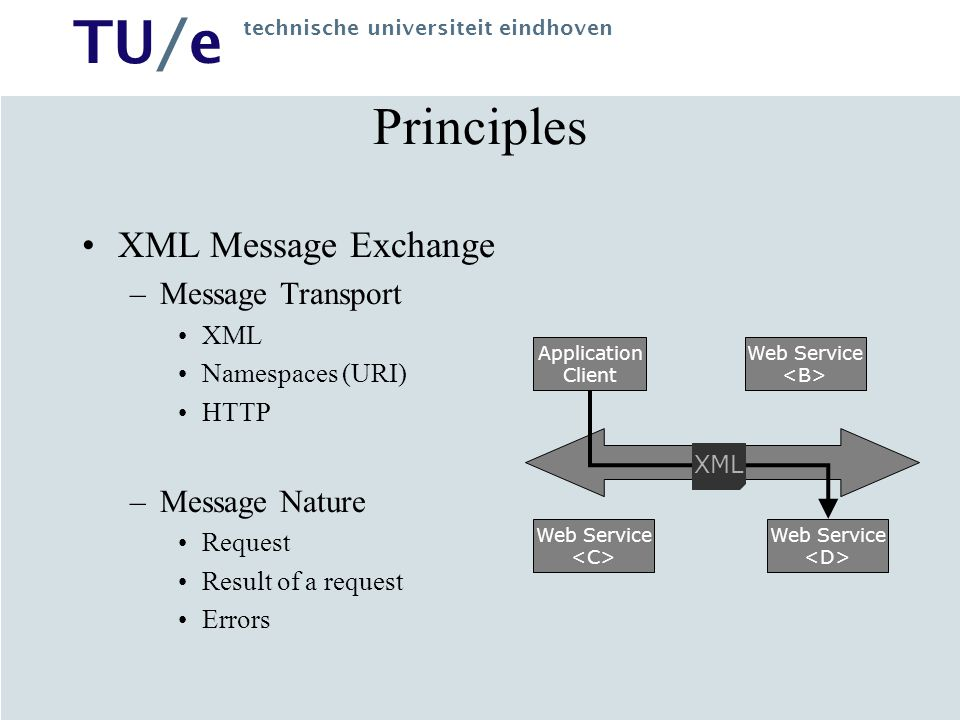 TU/e technische universiteit eindhoven Design Principles –Wrapping services (applications) –Web-based protocols Web-services based on HTTP –Protocols can traverse firewalls, can work in a heterogeneous environment –Interoperability SOAP defines a common standard that allows different systems to interoperate –XML-based (XML Schema) Machine-readable documents Application Client HTTP-SOAP Web Service XML