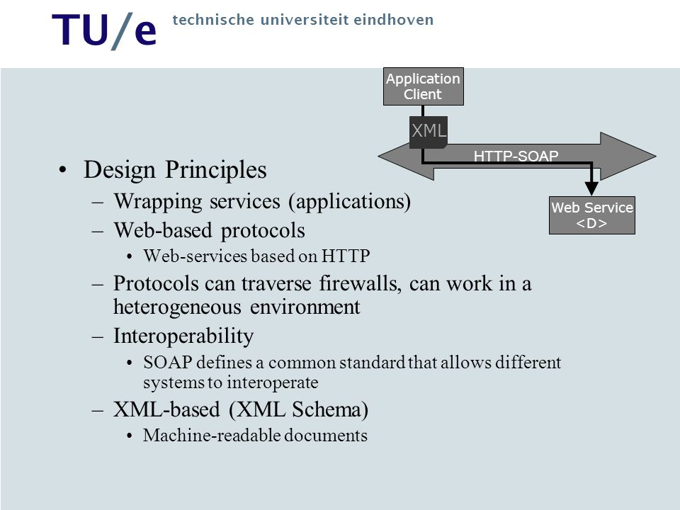 TU/e technische universiteit eindhoven Design Principles –Modularity Service components are useful in themselves, reusable, composable –Availability Services are available to systems that wish to use them Services must be exposed outside of the particular system they are available in (wrapping) –Machine-readable description Used to identify the interface, the location and access information –Published Searchable service repositories of service descriptions Repository Application Client HTTP-SOAP Web Service XML Application