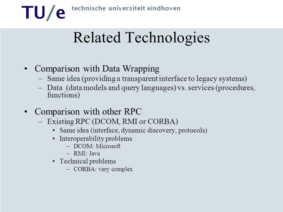 TU/e technische universiteit eindhoven Directory Client Service Provider Service Description Client Application Web Service Description Discovery Publication Interaction Main Components/Actors