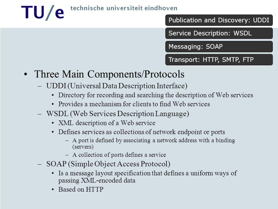 TU/e technische universiteit eindhoven Three Main Components/Protocols –UDDI (Universal Data Description Interface) Directory for recording and search