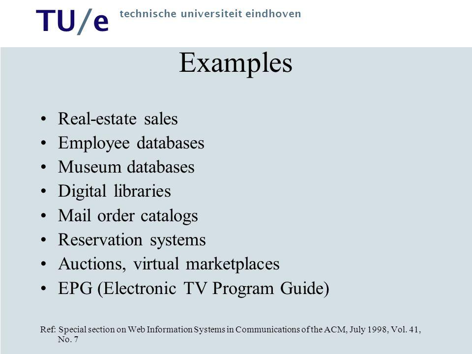 TU/e technische universiteit eindhoven Evolution in WIS Technology