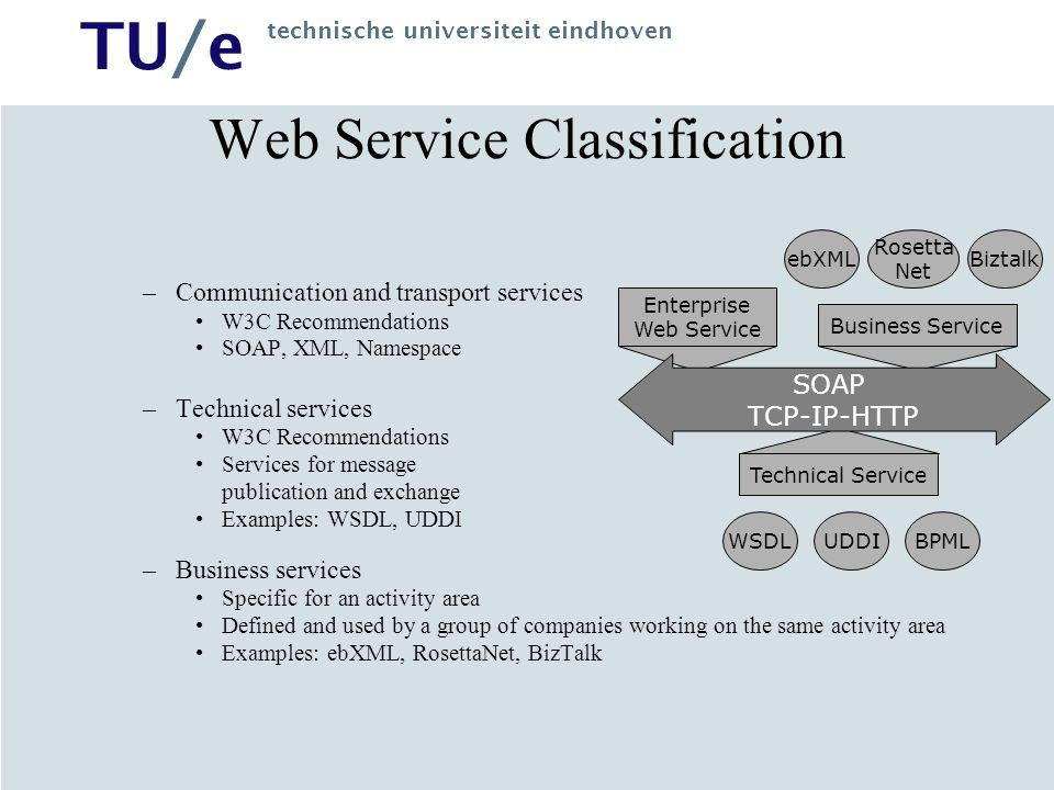 TU/e technische universiteit eindhoven Web Service Classification –Communication and transport services W3C Recommendations SOAP, XML, Namespace –Tech