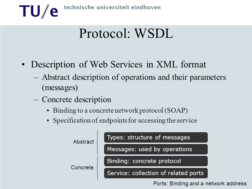 TU/e technische universiteit eindhoven Protocol: UDDI Universal Description, Discovery and Integration –Directory service where businesses can register and search for Web services (described in WSDL) –Communication via SOAP Directory Client Service Provider Service Description Client Application Web Service Description Discovery Publication Interaction UDDI WSDL SOAP