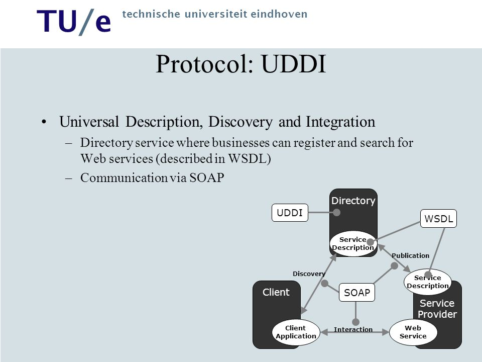 TU/e technische universiteit eindhoven Protocol: UDDI UDDI Support –UDDI is a cross-industry effort driven by all major platform and software providers like Dell, Fujitsu, HP, Hitachi, IBM, Intel, Microsoft, Oracle, SAP, and Sun, as well as a large community of marketplace operators, and e-business leaders –Over 220 companies are members of the UDDI community Microsoft (uddi.microsoft.com) IBM (ibm.com/services/uddi) HP (uddi.hp.com) SAP (udditest.sap.com)