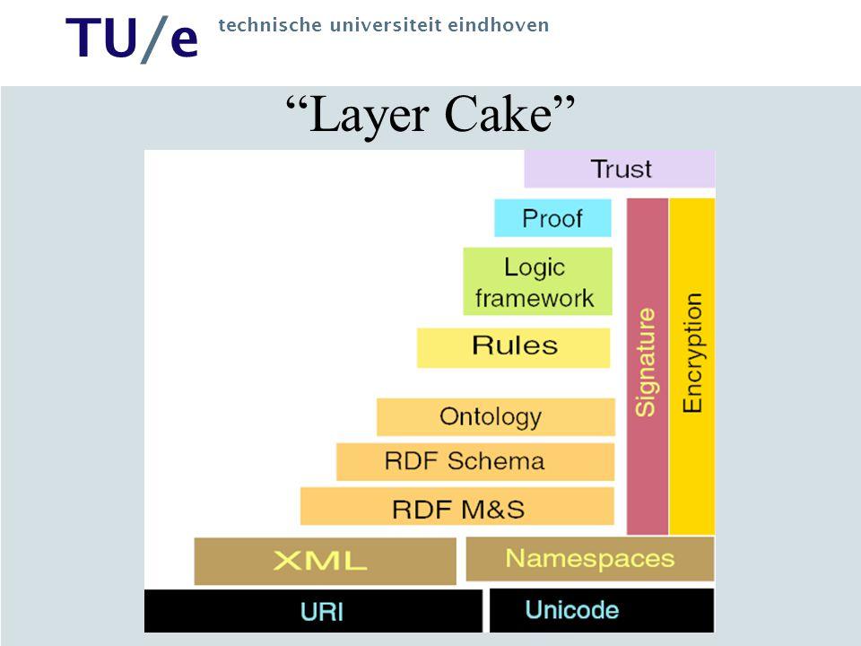 """TU/e technische universiteit eindhoven """"Layer Cake"""""""