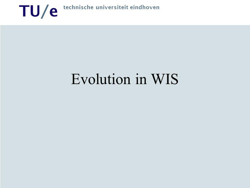 TU/e technische universiteit eindhoven Evolution in WIS