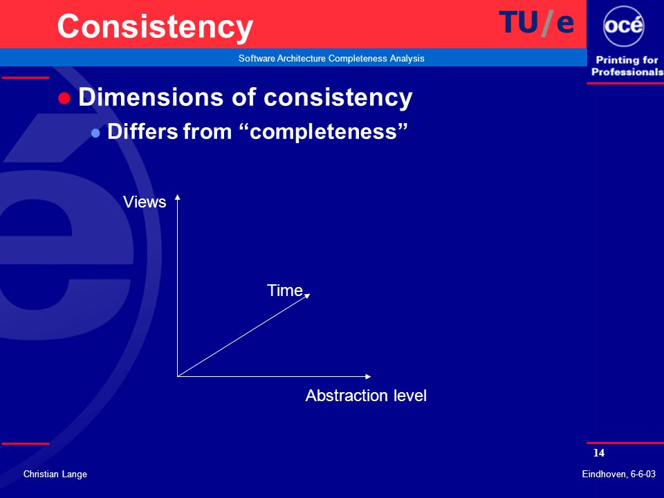 14 Software Architecture Completeness Analysis Christian LangeEindhoven, 6-6-03 Consistency l Dimensions of consistency l Differs from completeness TU/e Time Views Abstraction level