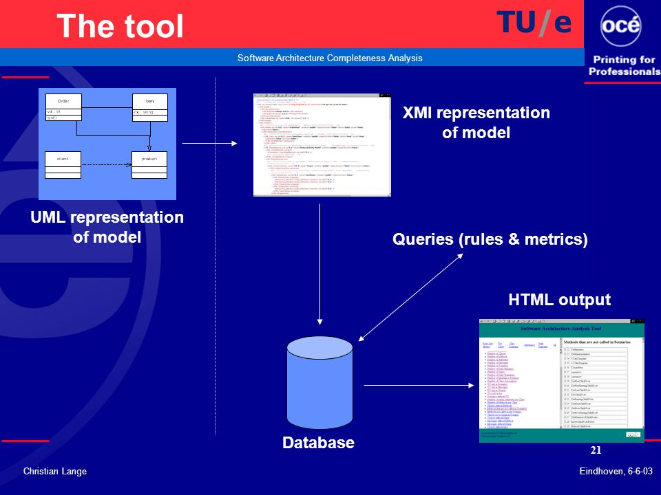 21 Software Architecture Completeness Analysis Christian LangeEindhoven, 6-6-03 The tool TU/e Queries (rules & metrics) Database XMI representation of model UML representation of model HTML output