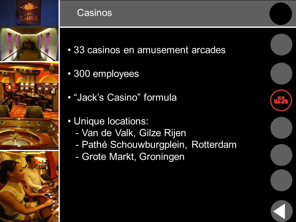 "Casinos 33 casinos en amusement arcades 300 employees ""Jack's Casino"" formula Unique locations: - Van de Valk, Gilze Rijen - Pathé Schouwburgplein, Ro"