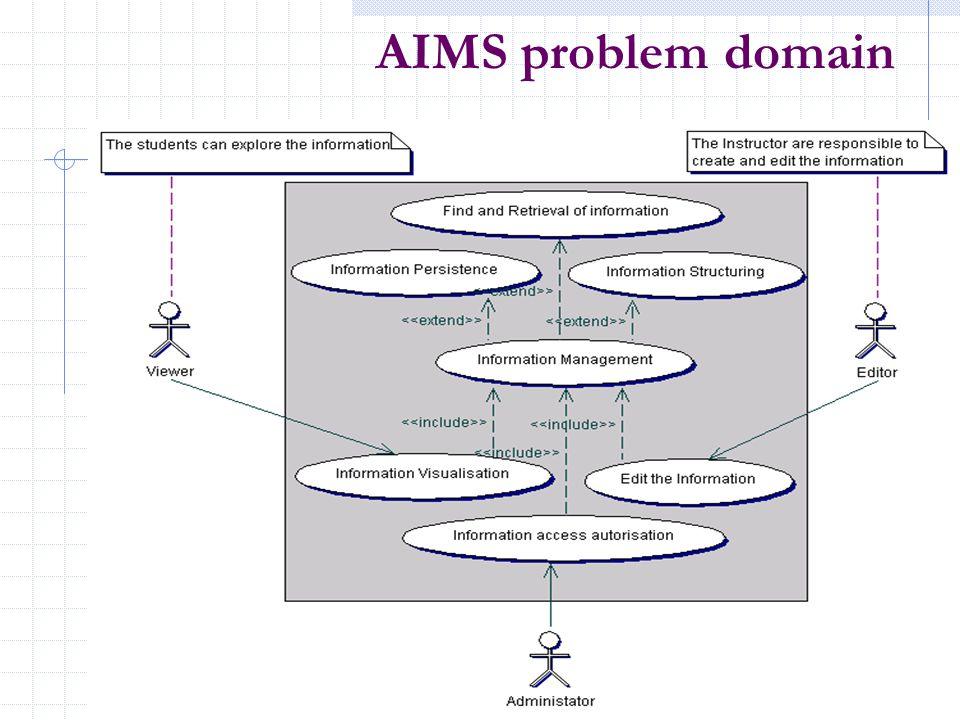 AIMS problem domain