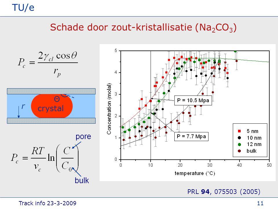 Track info 23-3-2009 TU/e 11 Schade door zout-kristallisatie (Na 2 CO 3 ) r crystal Θ PRL 94, 075503 (2005) pore bulk