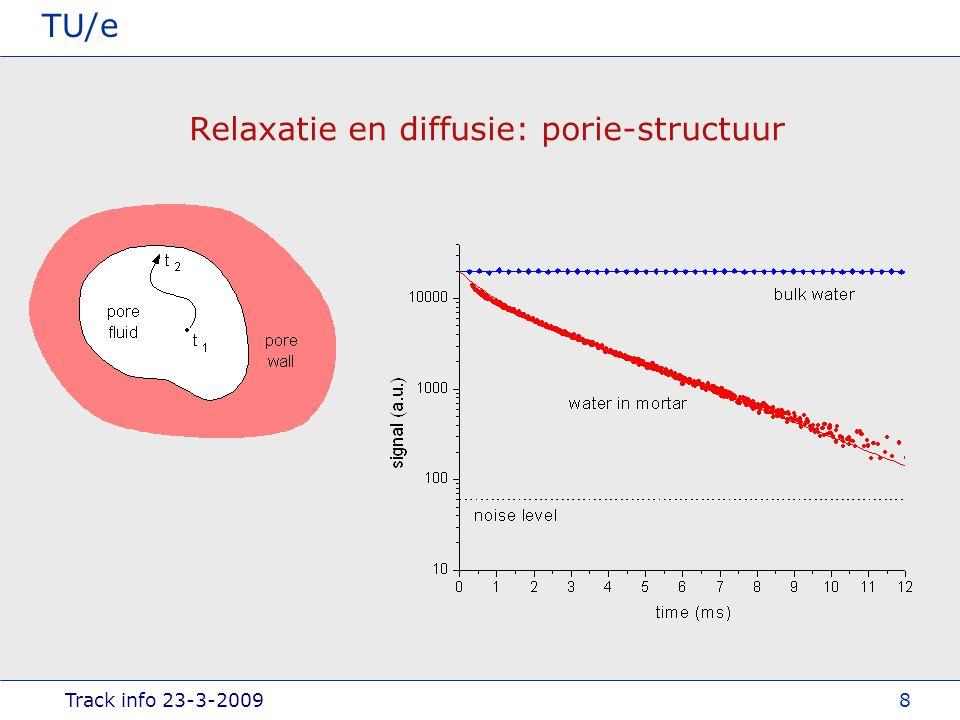 Track info 23-3-2009 TU/e 8 Relaxatie en diffusie: porie-structuur