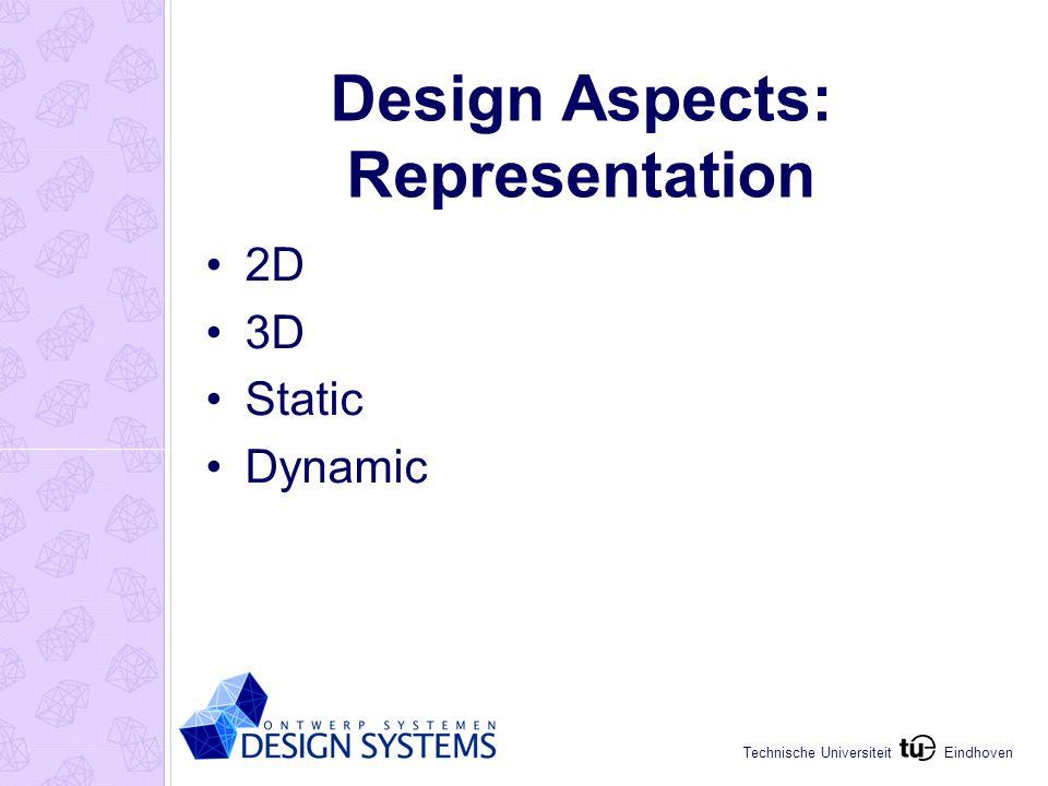 Eindhoven Technische Universiteit Design Aspects: Representation 2D 3D Static Dynamic