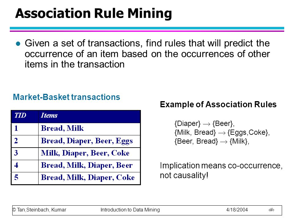 © Tan,Steinbach, Kumar Introduction to Data Mining 4/18/2004 1 Association Rule Mining l Given a set of transactions, find rules that will predict the