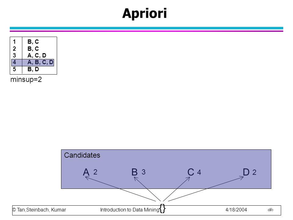 © Tan,Steinbach, Kumar Introduction to Data Mining 4/18/2004 18 Apriori ACBD {} 2 3 42 minsup=2 1B, C 2B, C 3A, C, D 4A, B, C, D 5B, D Candidates