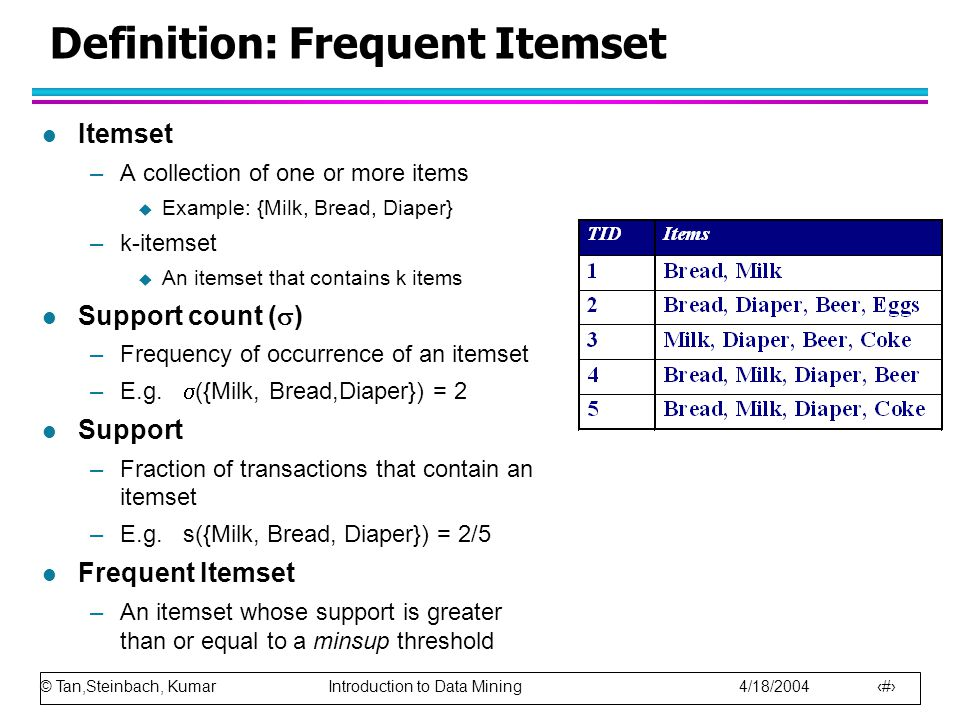 © Tan,Steinbach, Kumar Introduction to Data Mining 4/18/2004 2 Definition: Frequent Itemset l Itemset –A collection of one or more items  Example: {M