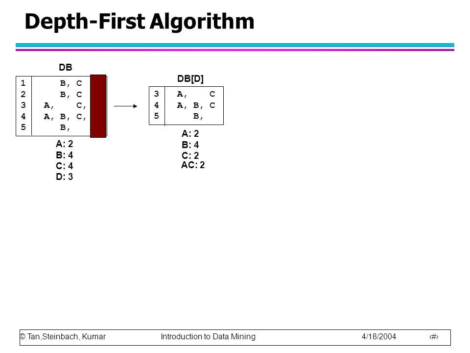 © Tan,Steinbach, Kumar Introduction to Data Mining 4/18/2004 32 Depth-First Algorithm 1 B, C 2 B, C 3A, C, D 4A, B, C, D 5 B, D A: 2 B: 4 C: 4 D: 3 3A