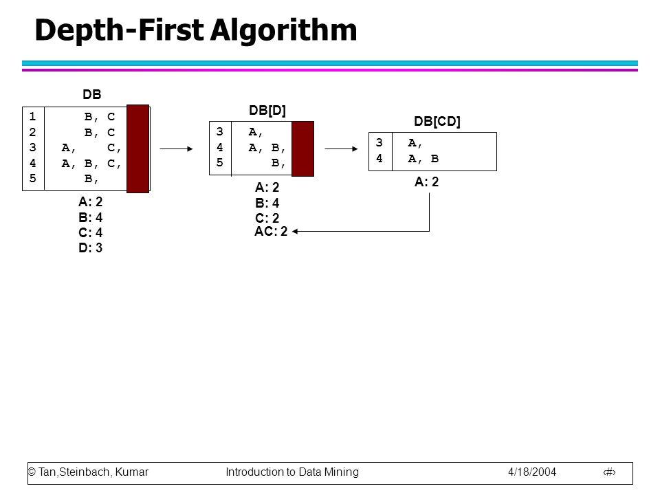 © Tan,Steinbach, Kumar Introduction to Data Mining 4/18/2004 34 Depth-First Algorithm 1 B, C 2 B, C 3A, C, D 4A, B, C, D 5 B, D A: 2 B: 4 C: 4 D: 3 3A