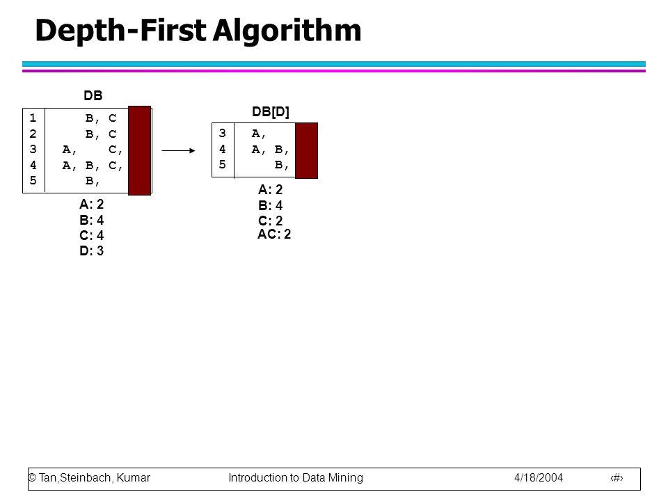 © Tan,Steinbach, Kumar Introduction to Data Mining 4/18/2004 35 Depth-First Algorithm 1 B, C 2 B, C 3A, C, D 4A, B, C, D 5 B, D A: 2 B: 4 C: 4 D: 3 3A