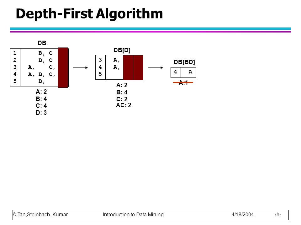 © Tan,Steinbach, Kumar Introduction to Data Mining 4/18/2004 36 Depth-First Algorithm 1 B, C 2 B, C 3A, C, D 4A, B, C, D 5 B, D A: 2 B: 4 C: 4 D: 3 3A