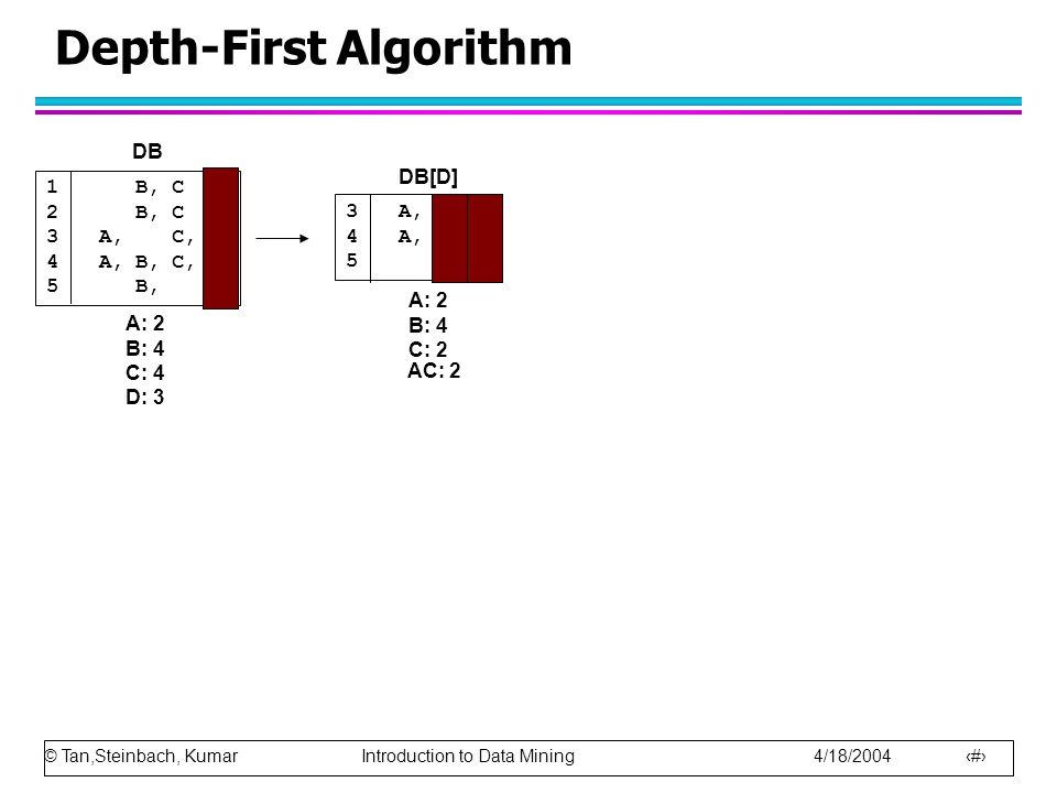 © Tan,Steinbach, Kumar Introduction to Data Mining 4/18/2004 37 Depth-First Algorithm 1 B, C 2 B, C 3A, C, D 4A, B, C, D 5 B, D A: 2 B: 4 C: 4 D: 3 3A
