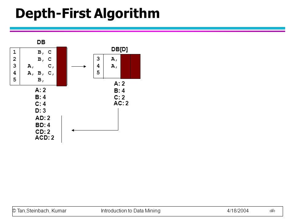 © Tan,Steinbach, Kumar Introduction to Data Mining 4/18/2004 38 Depth-First Algorithm 1 B, C 2 B, C 3A, C, D 4A, B, C, D 5 B, D A: 2 B: 4 C: 4 D: 3 3A
