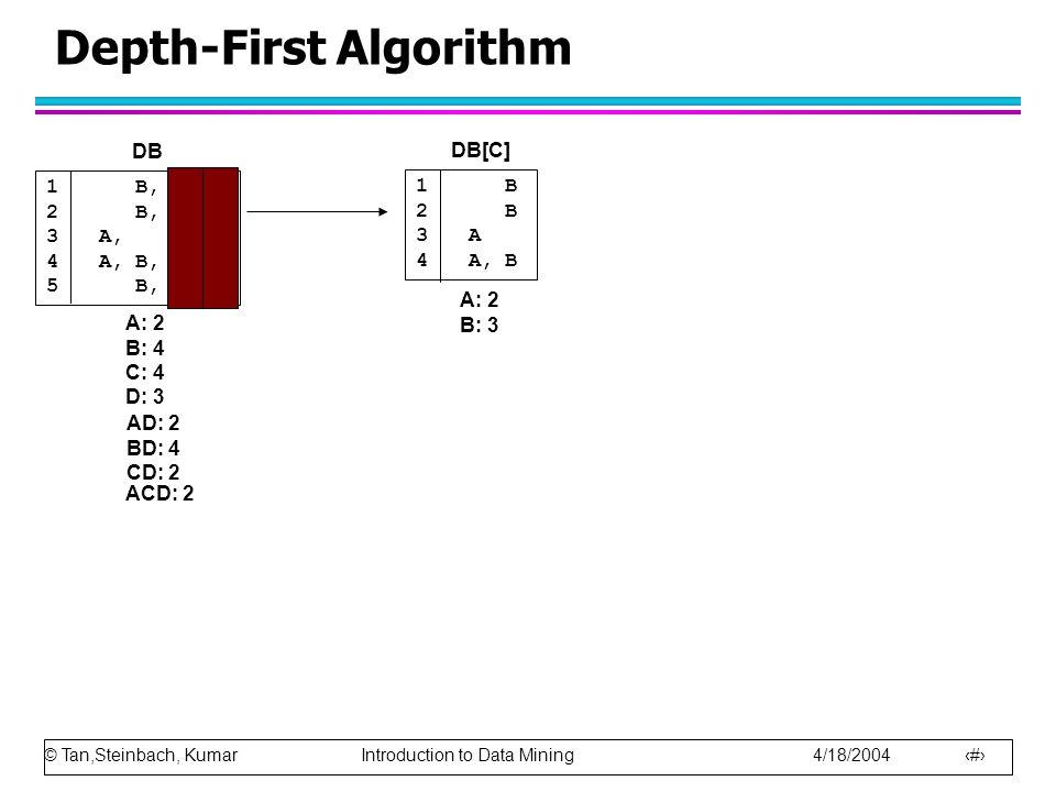 © Tan,Steinbach, Kumar Introduction to Data Mining 4/18/2004 40 Depth-First Algorithm 1 B, C 2 B, C 3A, C, D 4A, B, C, D 5 B, D A: 2 B: 4 C: 4 D: 3 DB