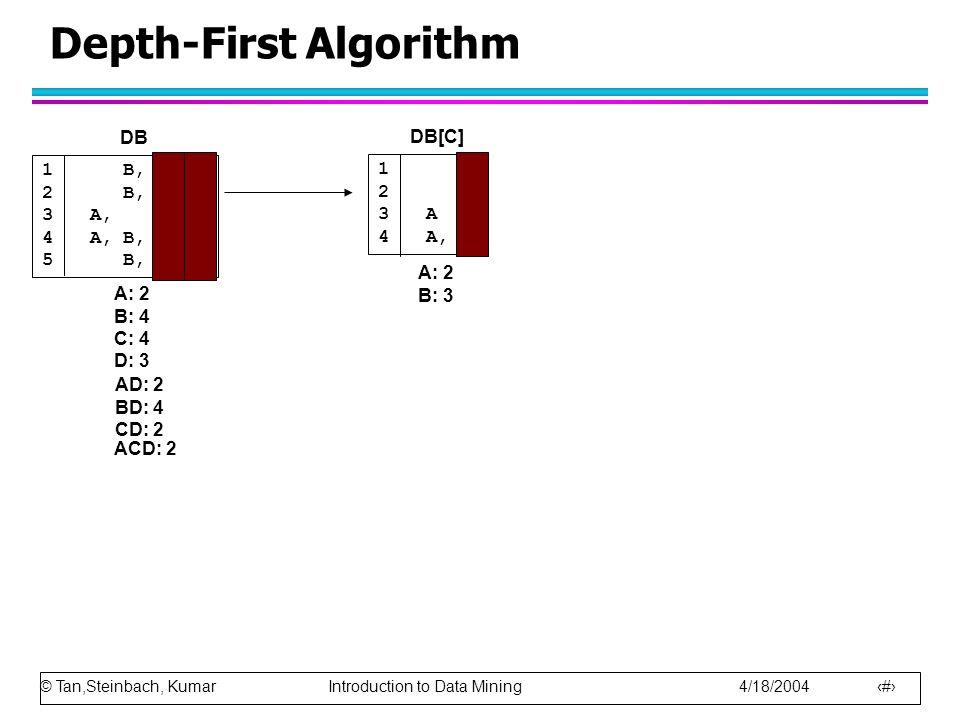 © Tan,Steinbach, Kumar Introduction to Data Mining 4/18/2004 42 Depth-First Algorithm 1 B, C 2 B, C 3A, C, D 4A, B, C, D 5 B, D A: 2 B: 4 C: 4 D: 3 DB