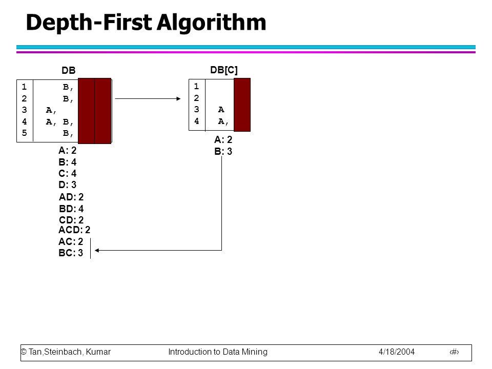 © Tan,Steinbach, Kumar Introduction to Data Mining 4/18/2004 43 Depth-First Algorithm 1 B, C 2 B, C 3A, C, D 4A, B, C, D 5 B, D A: 2 B: 4 C: 4 D: 3 DB